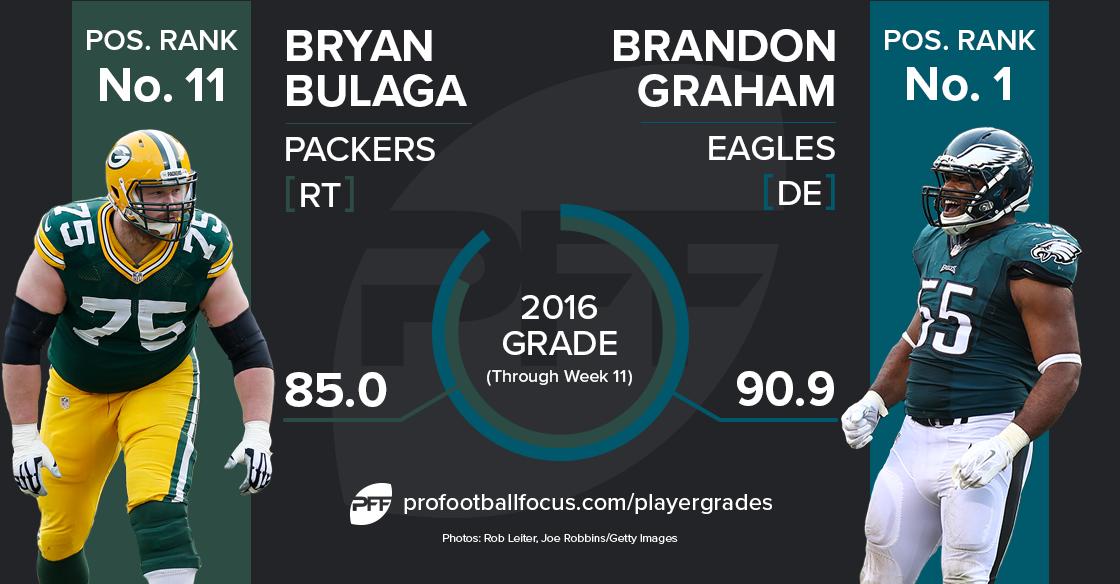 Brandon Graham vs Bryan Bulaga