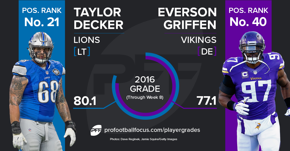Taylor Decker vs Everson Griffen