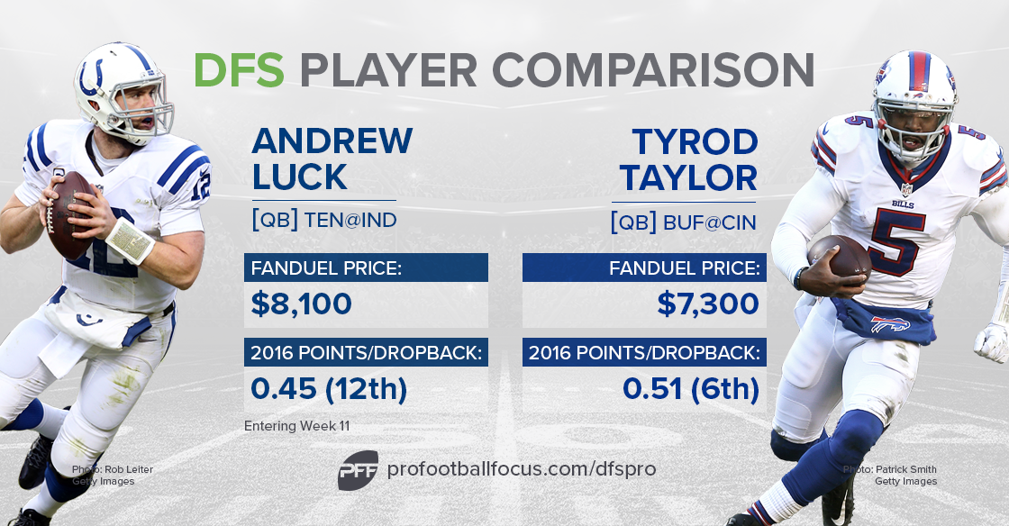 luck-taylor_dfs-comparison