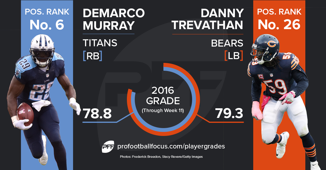 DeMarco Murray vs Danny Trevathan