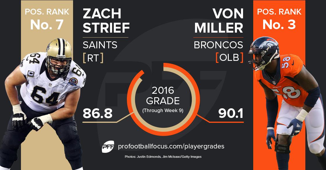 Zach Strief vs Von Miller