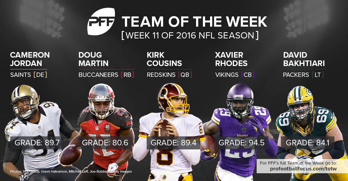 Team of the Week for NFL Week 11