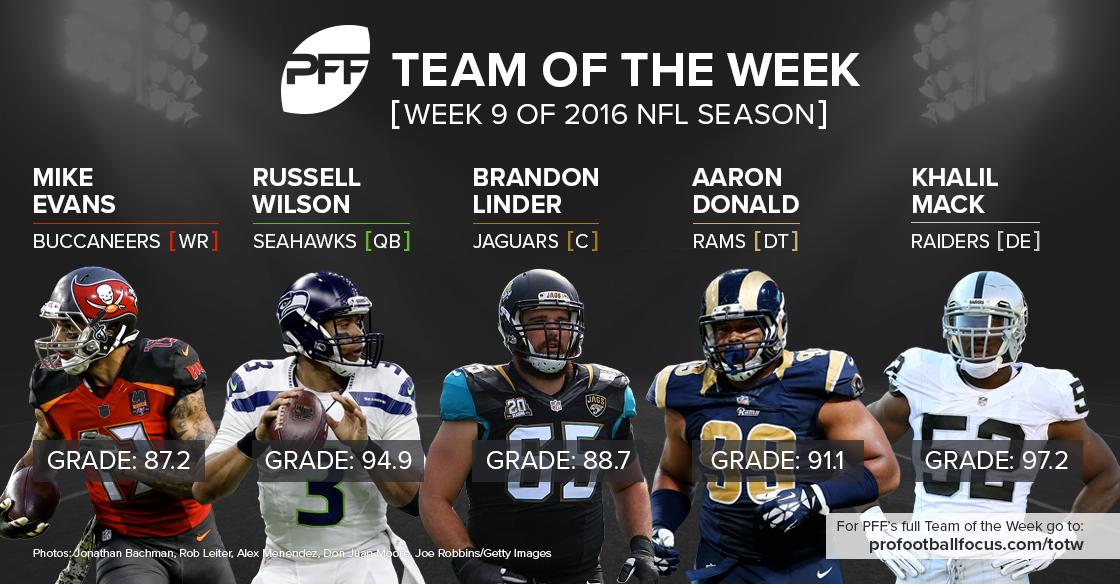 Team of the Week for Week 9