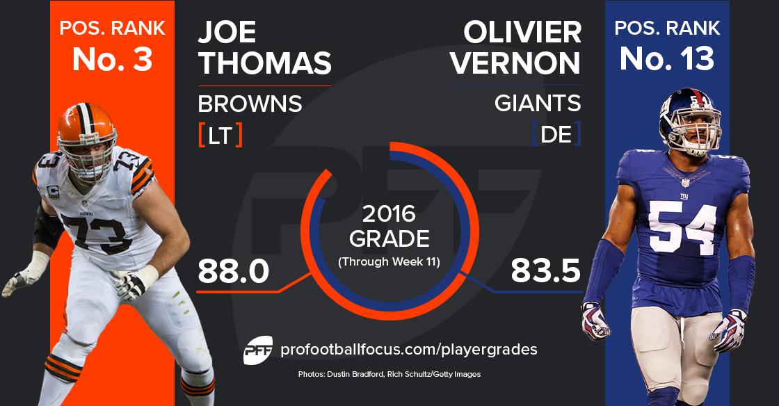 Olivier Vernon vs Joe Thomas