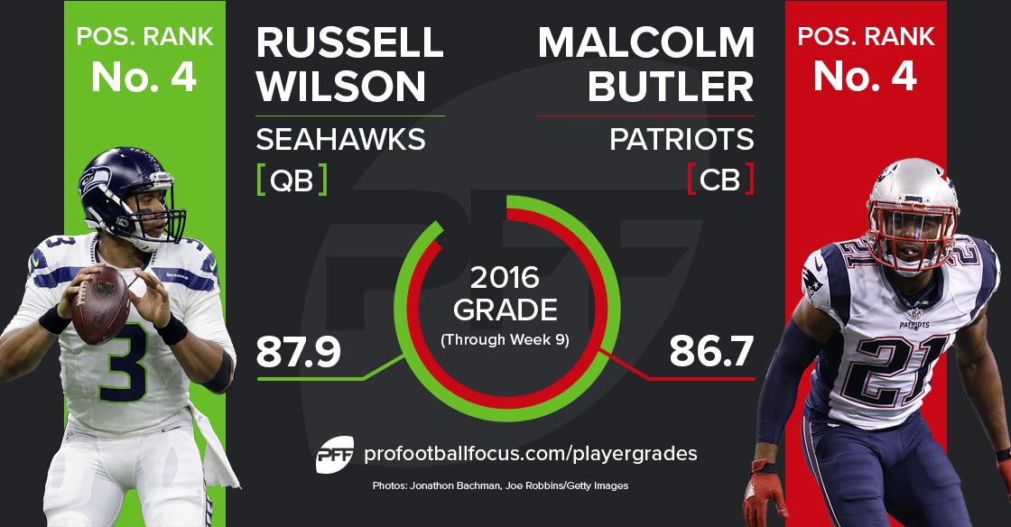 Russell Wilson vs Malcolm Butler