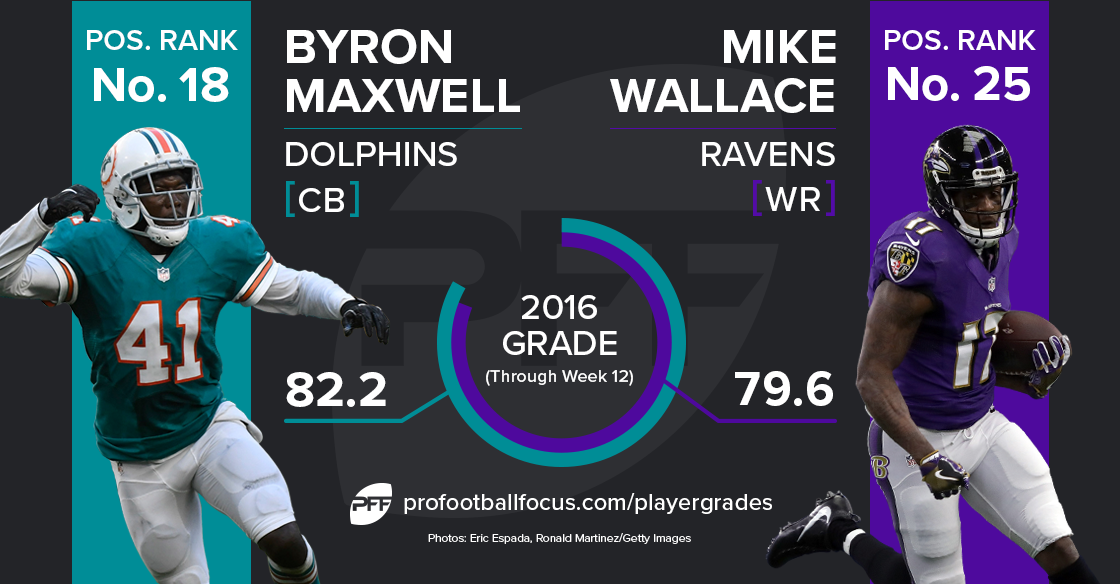 Byron Maxwell vs Mike Wallace