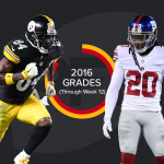 Antonio Brown vs Janoris Jenkins