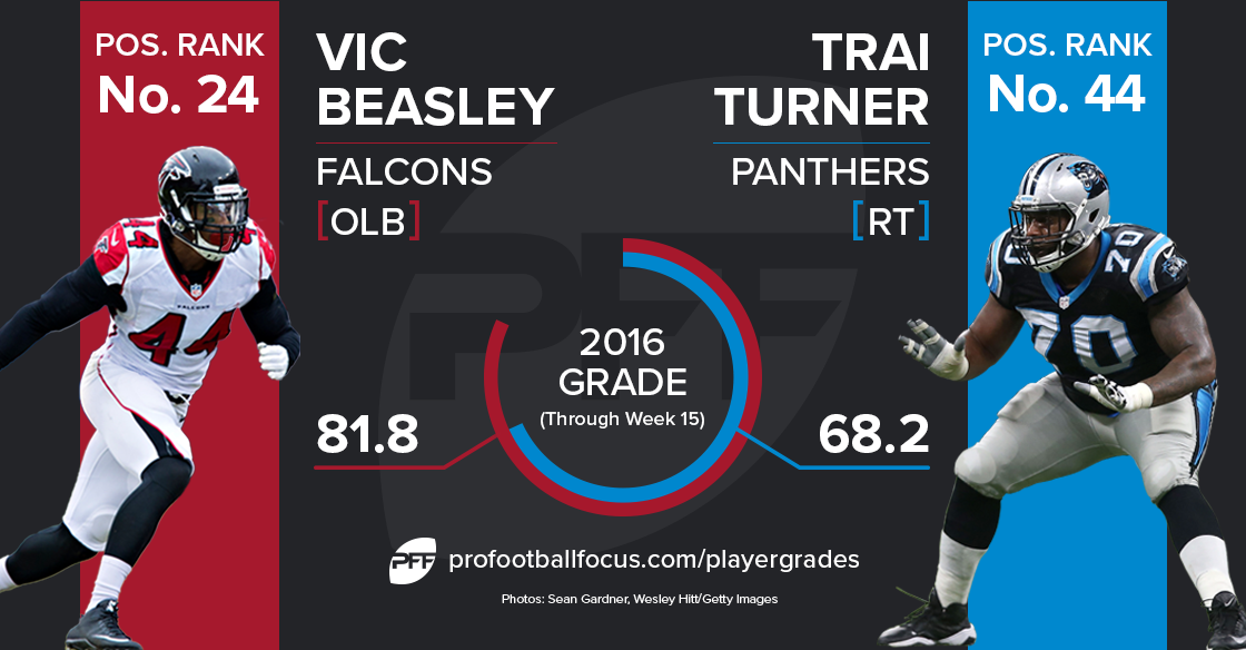 beasley-turner_player-matchup