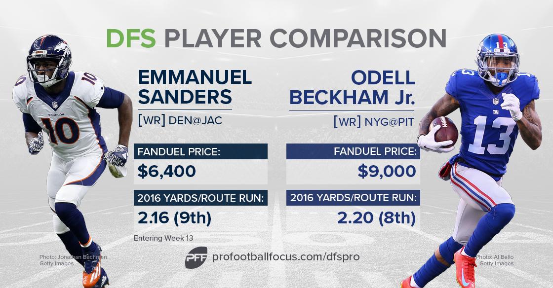 beckham-sanders_dfs-comparison
