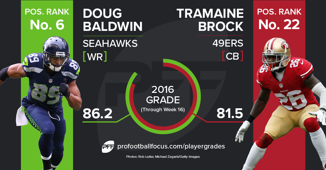 Doug Baldwin vs Tramaine Brock