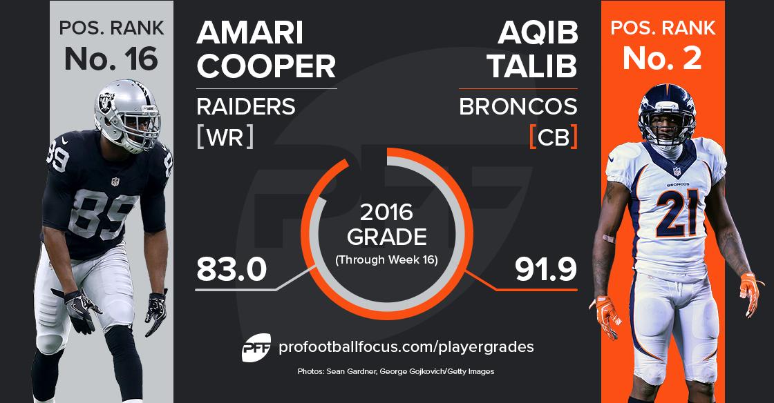 Amari Cooper vs Aqib Talib