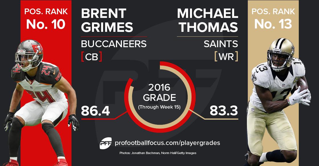 grimes-thomas_player-matchup