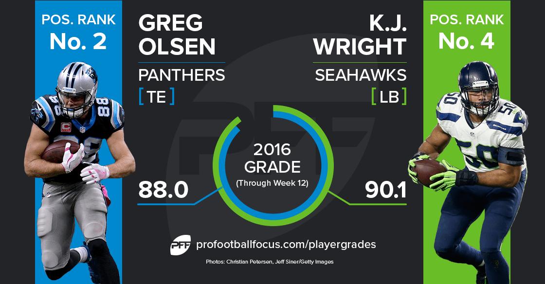 Greg Olsen vs K.J. Wright