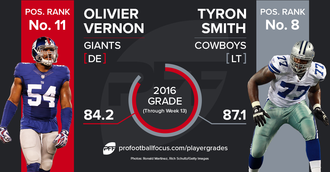 Tyron Smith vs Olivier Vernon