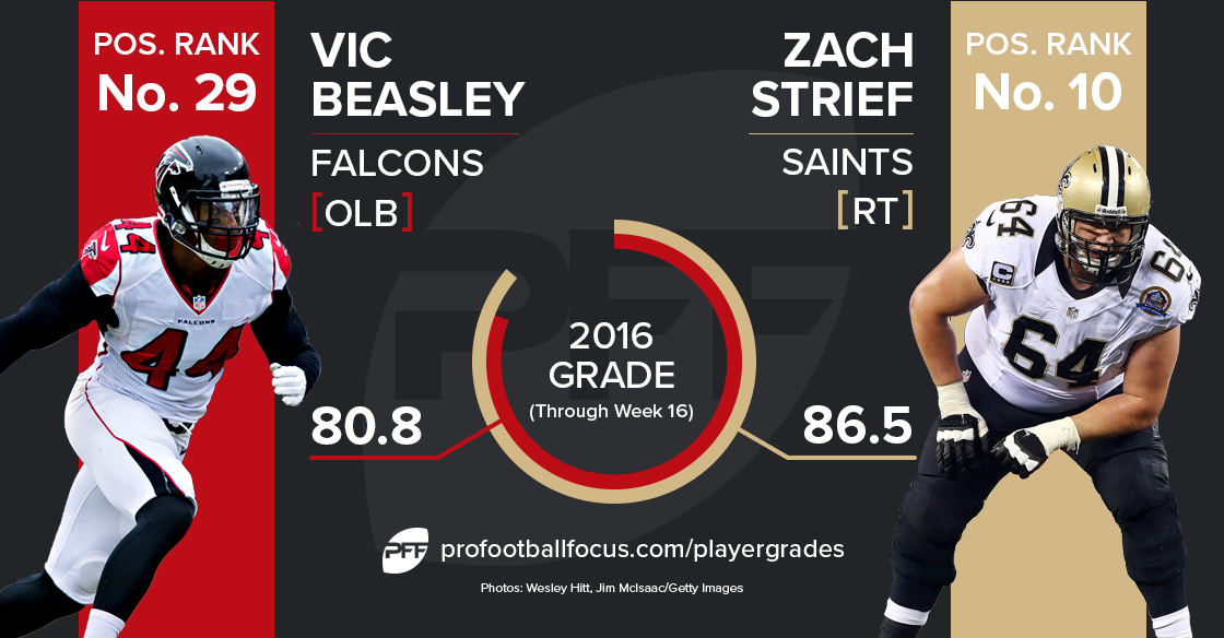 Zach Strief vs. Vic Beasley