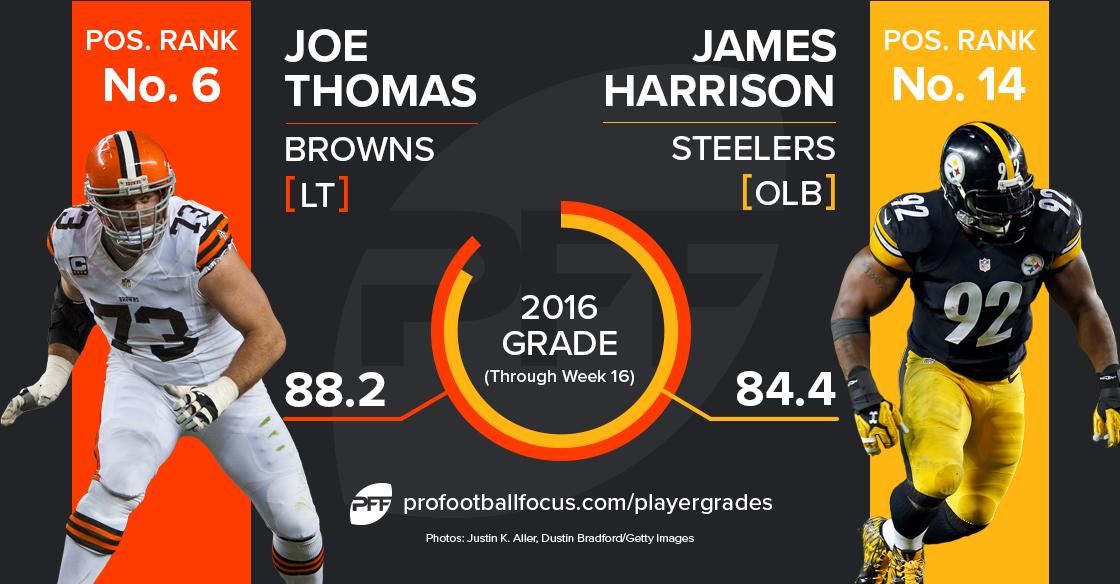 Joe Thomas vs James Harrison