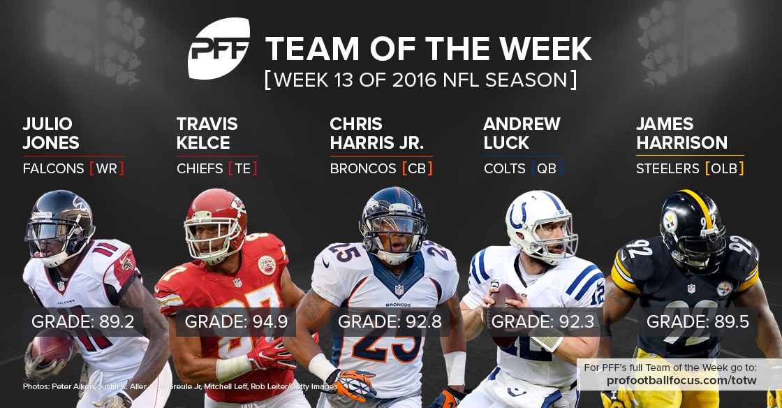 PFF Team of the Week