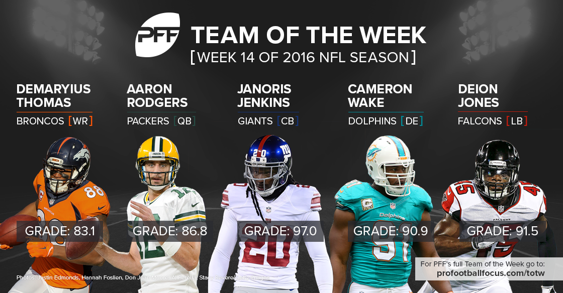 NFL Team of the Week