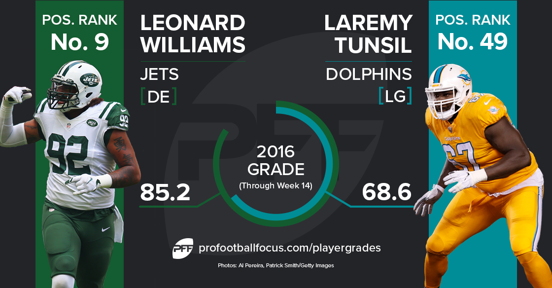 Laremy Tunsil vs. Leonard Williams