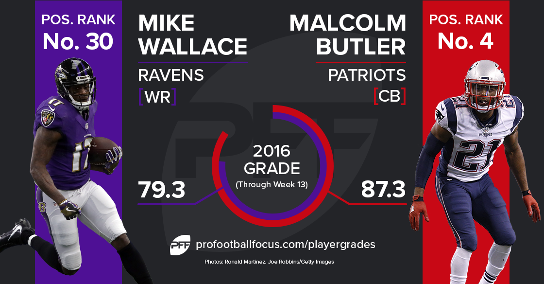 Mike Wallace vs Malcolm Butler
