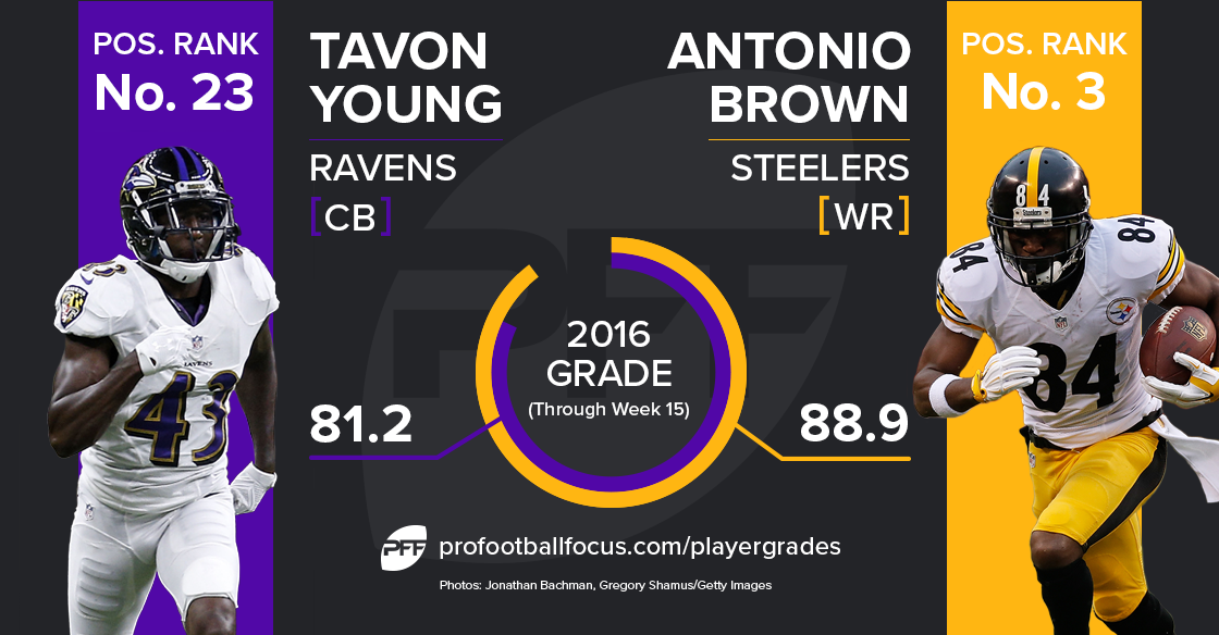 young-brown_player-matchup