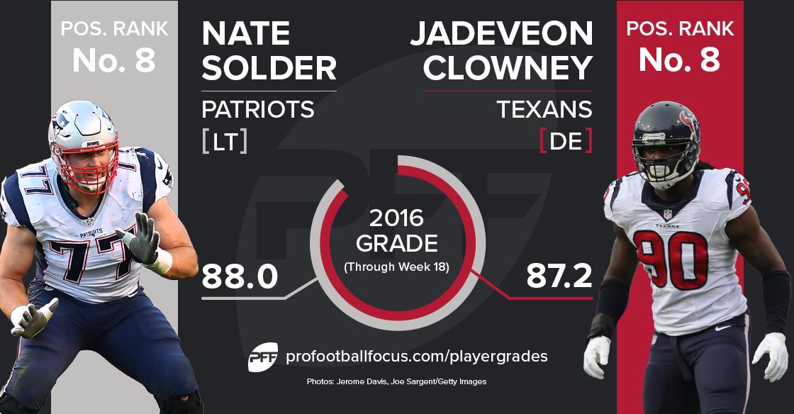 Jadeveon Clowney v. Nate Solder
