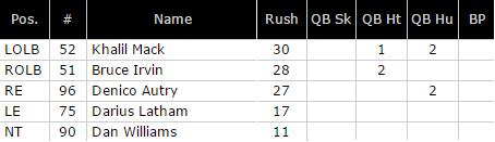 raiders-pass-rush-vs-denver