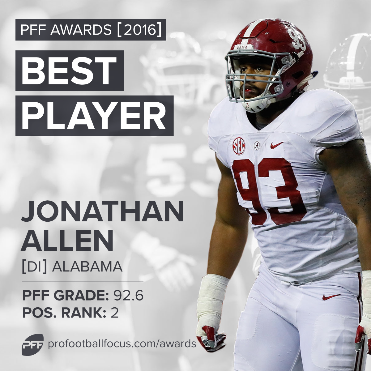 allen_best-player