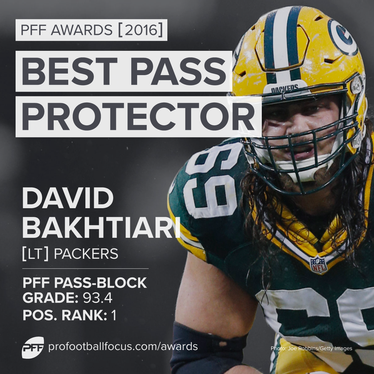 Why David Bakhtiari was the NFL s best pass protector this season