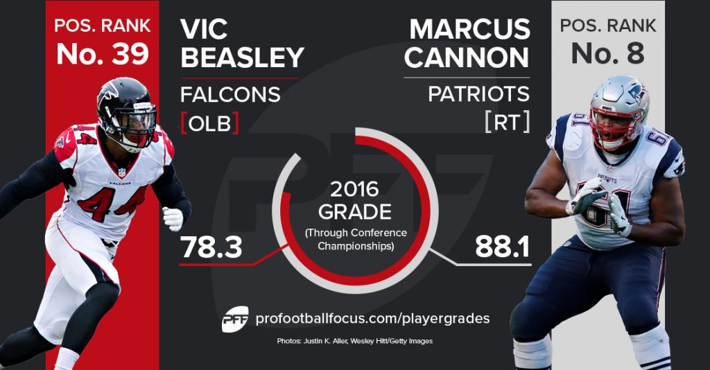 Vic Beasley vs. Marcus Cannon