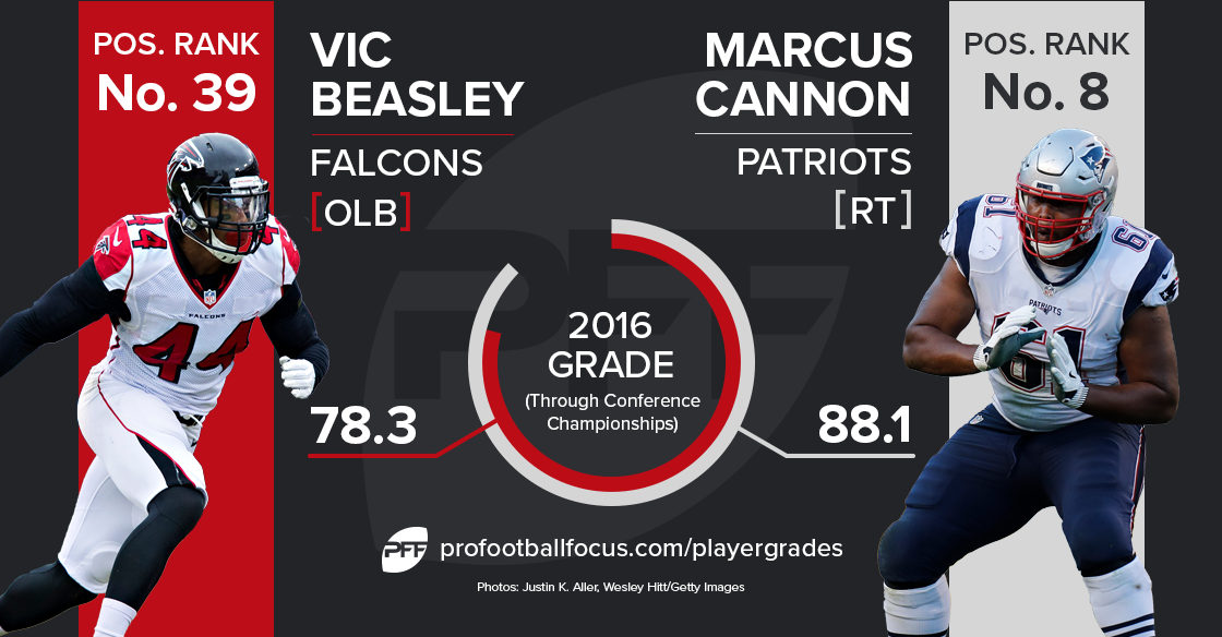 Vic Beasley vs. Marcus Cannon