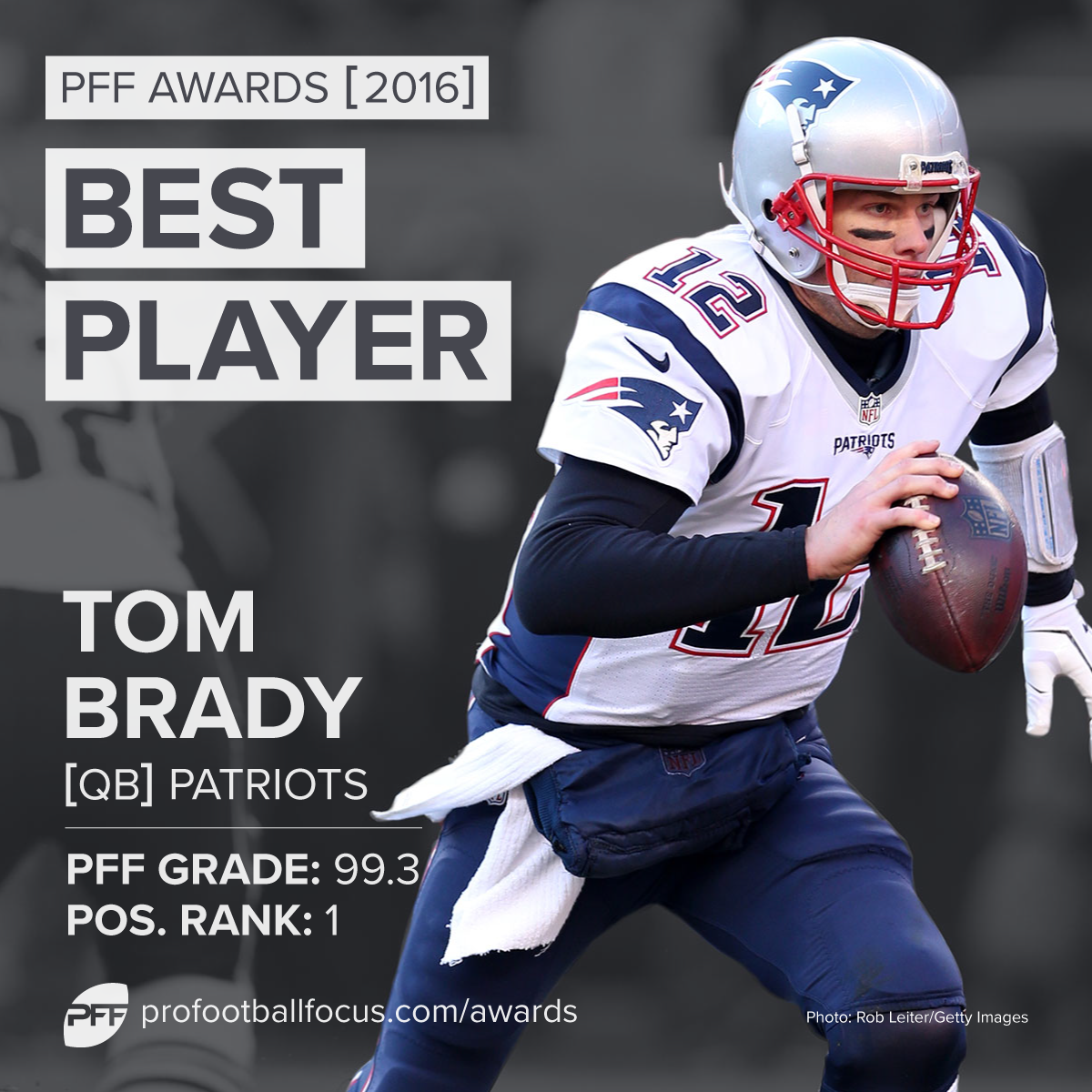 2016 PFF Best Player: Tom Brady