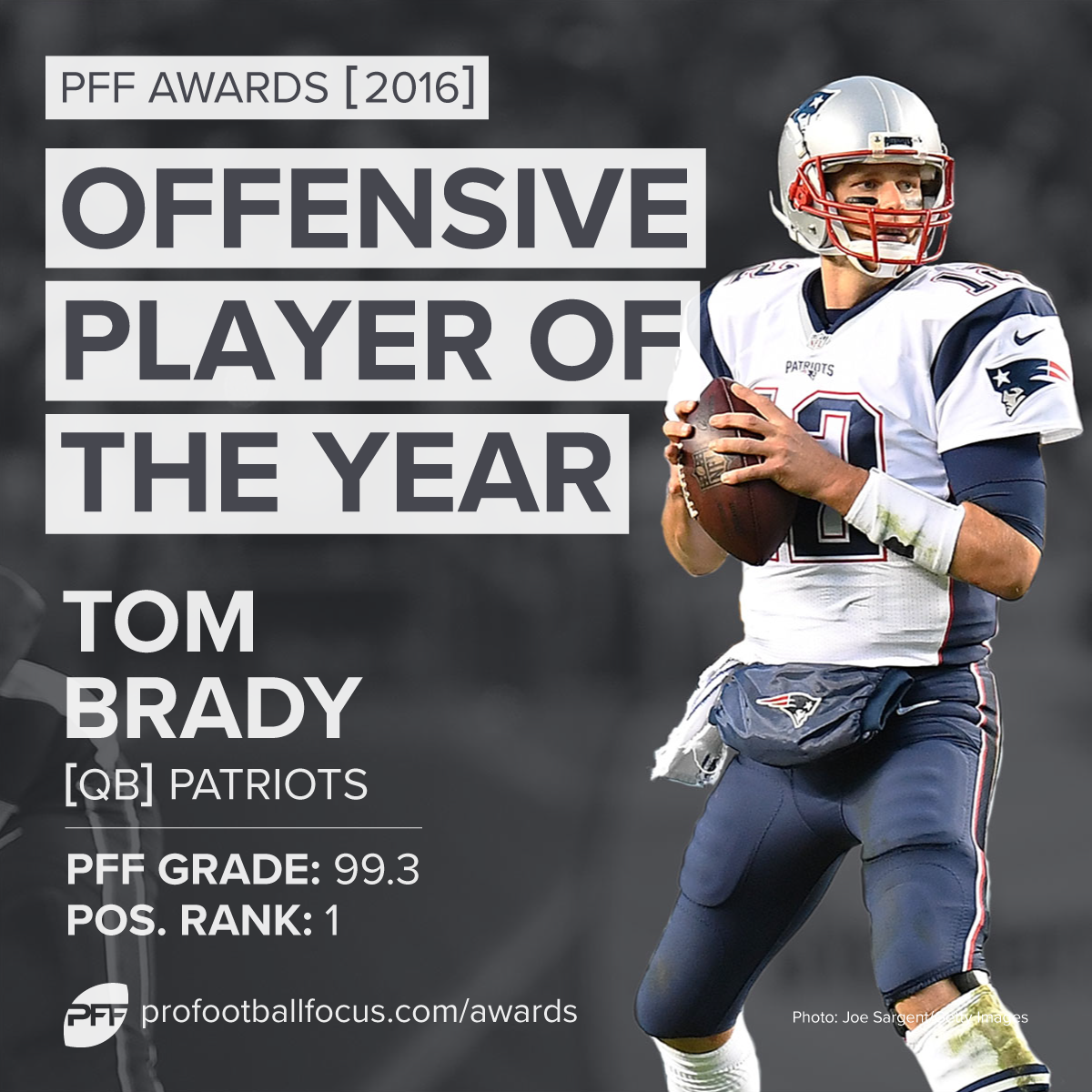 PFF Offensive Player of the Year: Tom Brady
