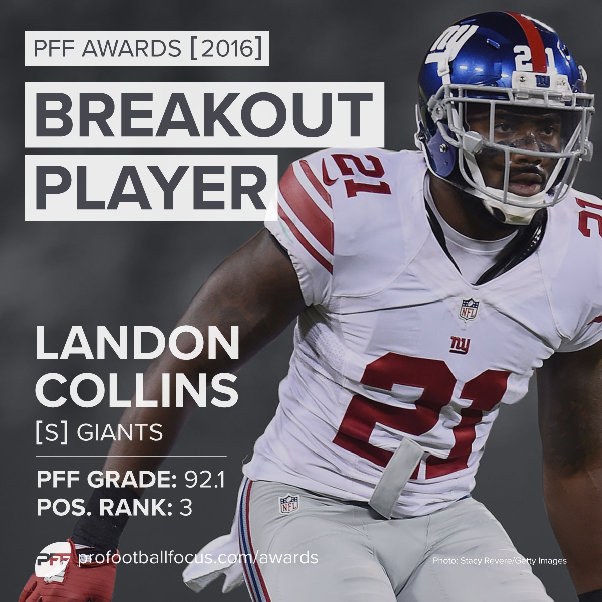 PFF 2016 Breakout Player: Landon Collins