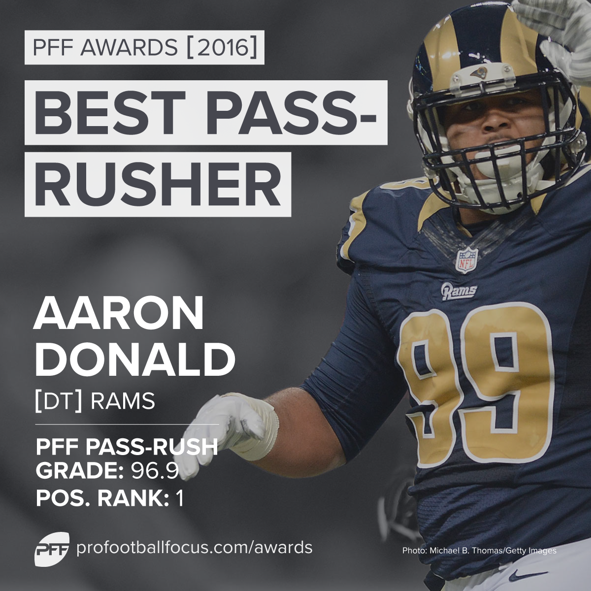 2016 PFF Best Pass-Rusher: Aaron Donald