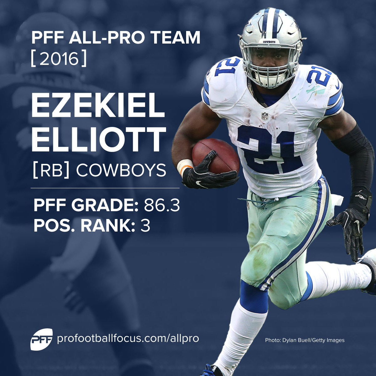 Ezekiel Elliott PFF First-Team All-Pro
