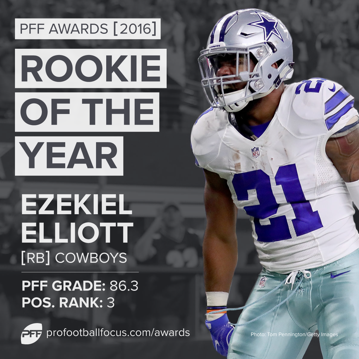 Rookie of the Year: Ezekiel Elliott