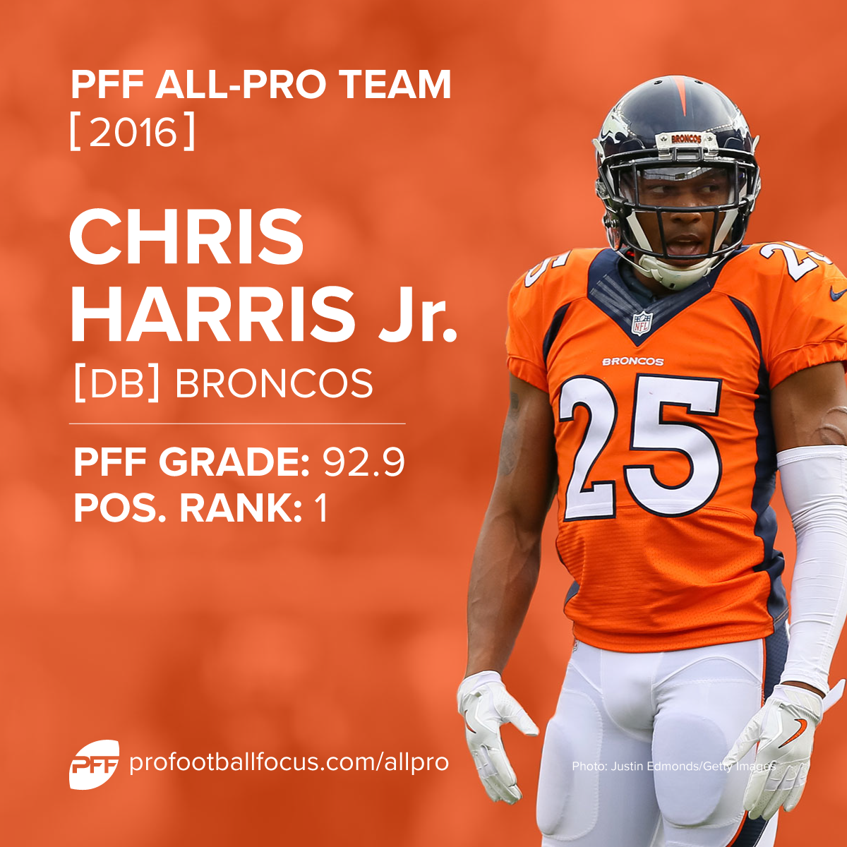 Chris Harris Jr. PFF All-Pro