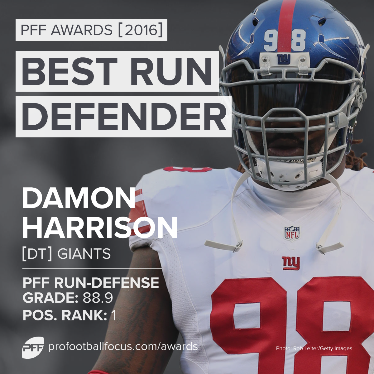 2016 PFF Best Run Defender: Damon Harrison