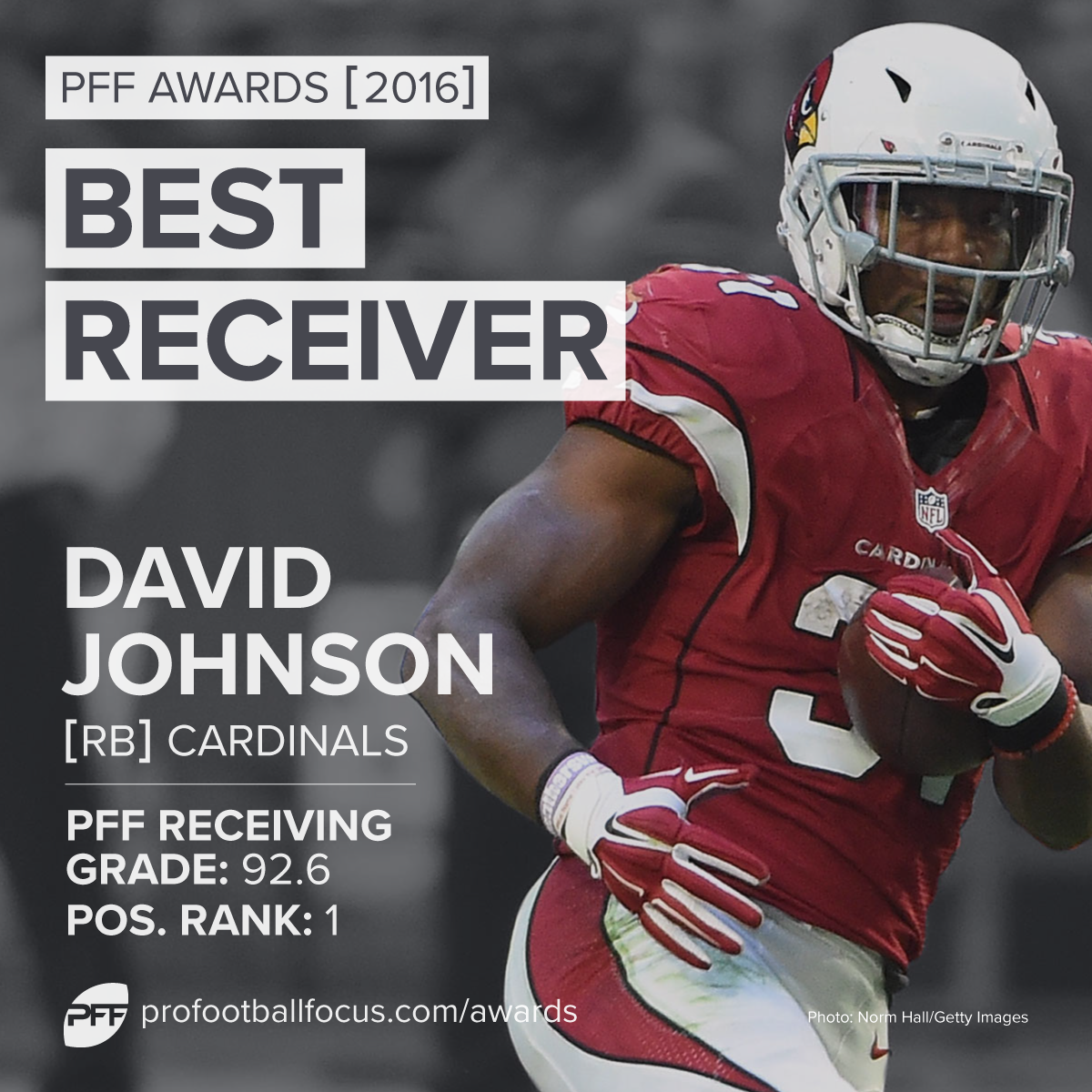 PFF 2016 Best Receiver: David Johnson
