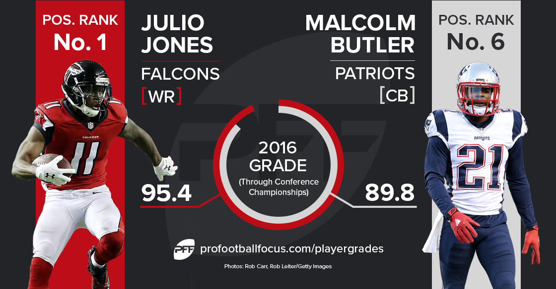 jones-butler_player-matchup