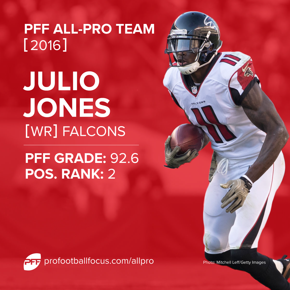Julio Jones PFF All-Pro