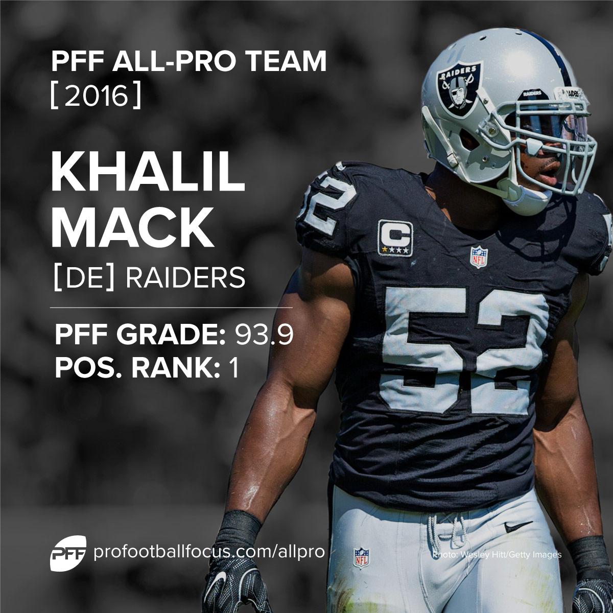 Khalil Mack PFF All-Pro