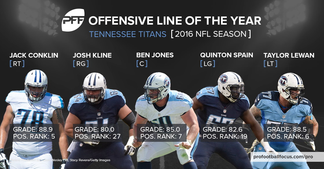 Titans win Offensive Line of Year