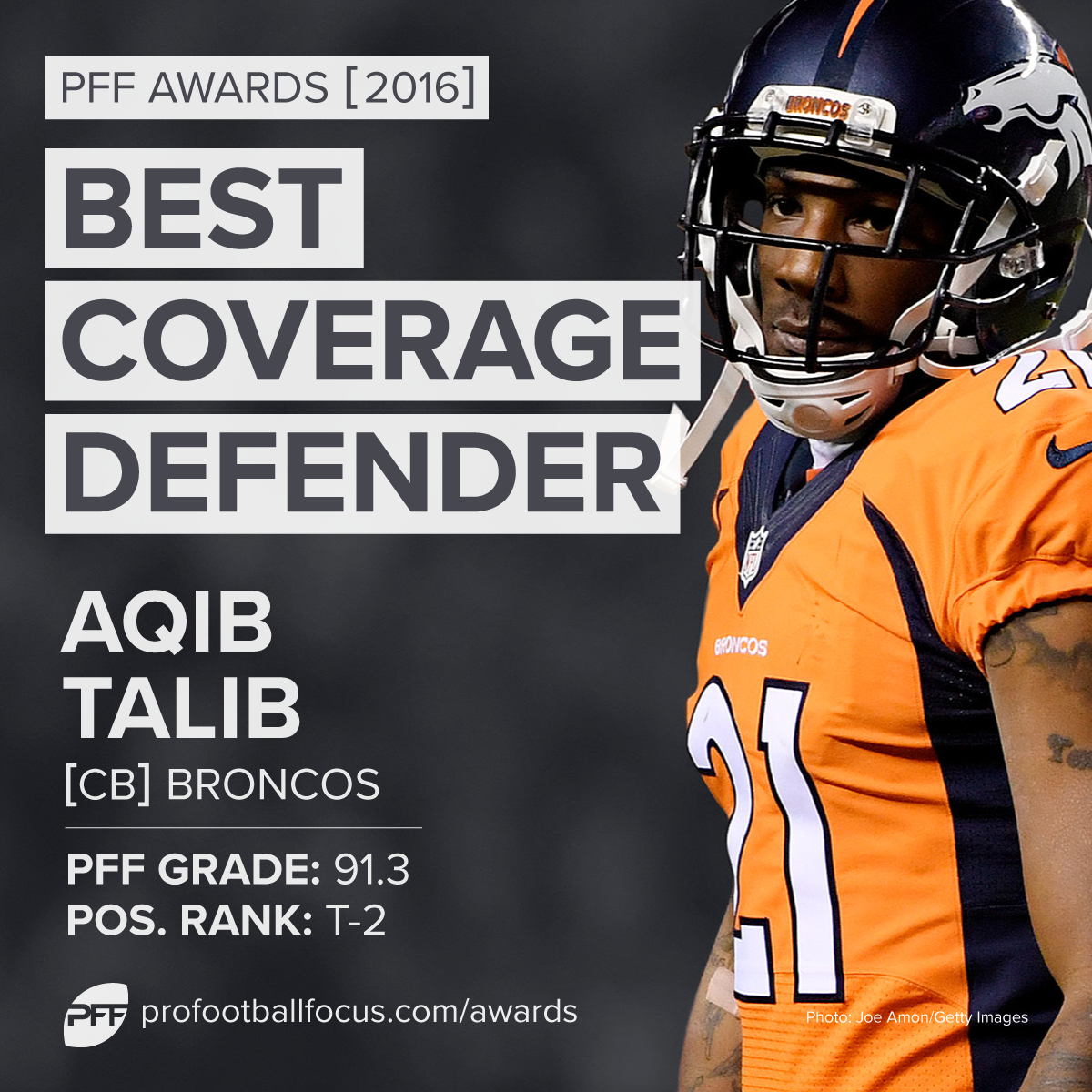 PFF 2016 Best Coverage Defender: Aqib Talib