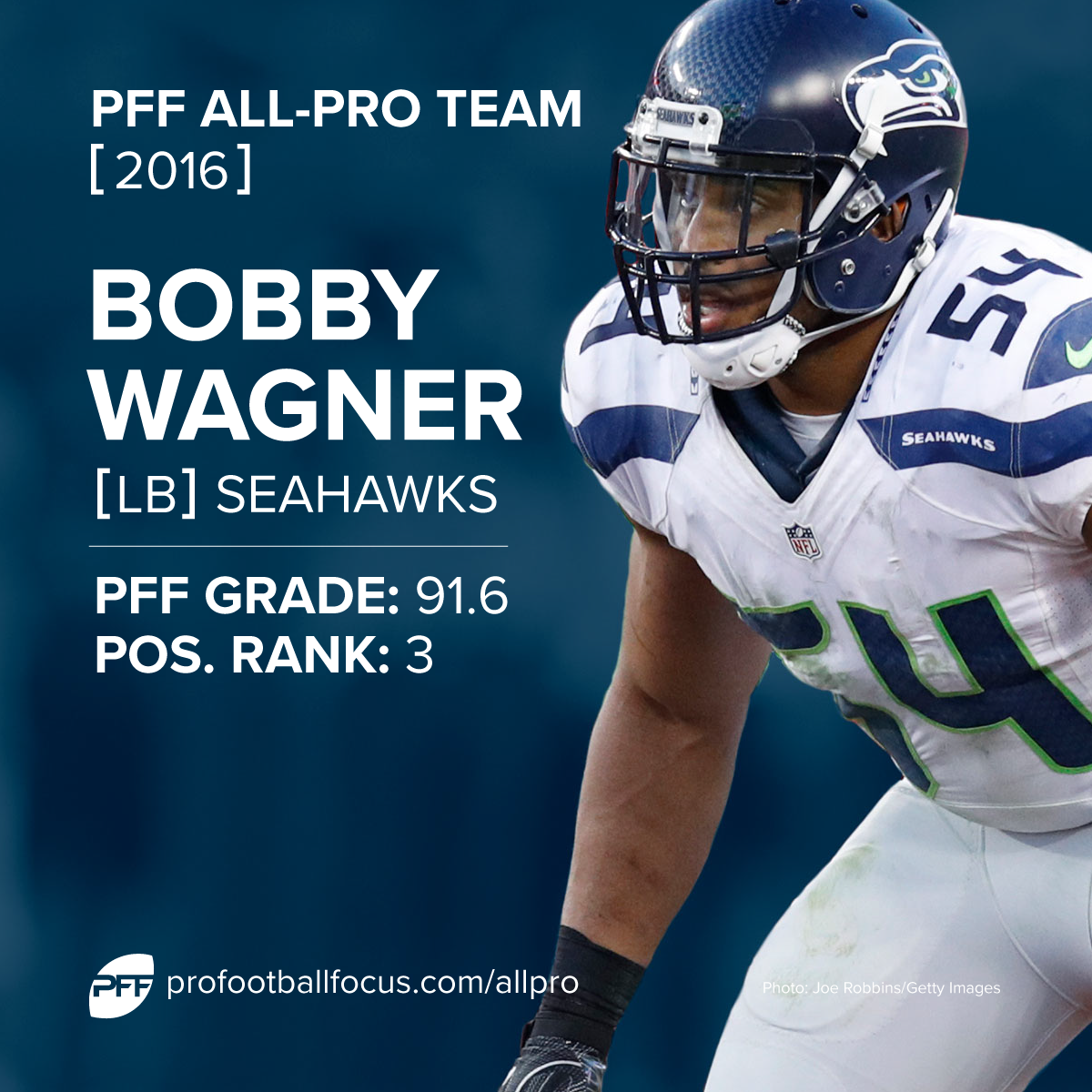 Bobby Wagner PFF All-Pro
