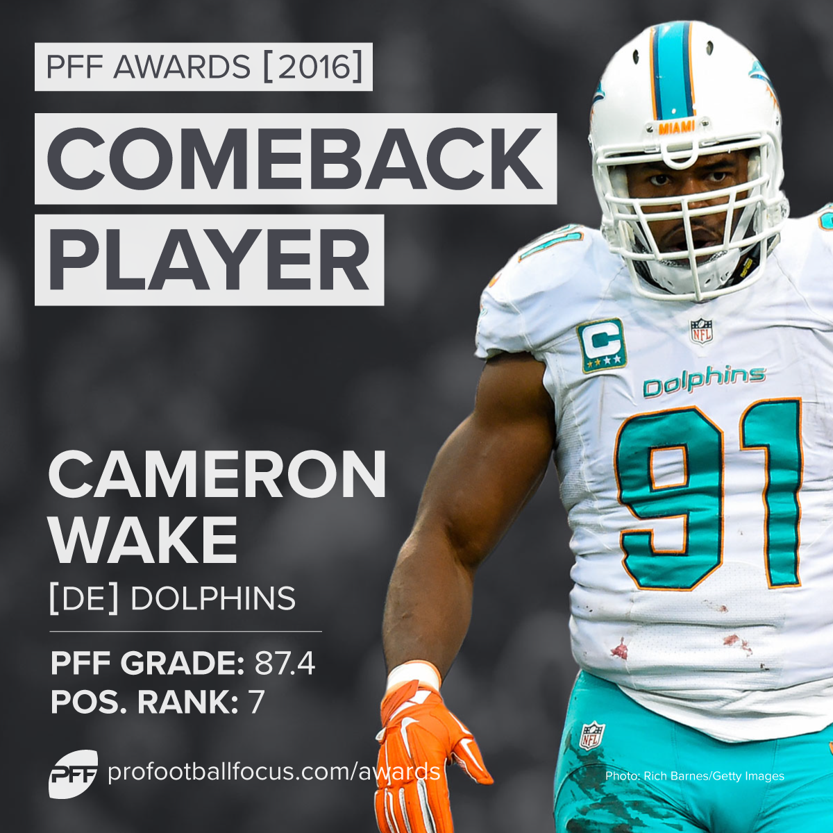 PFF 2016 Comeback Player of the Year: Cameron Wake