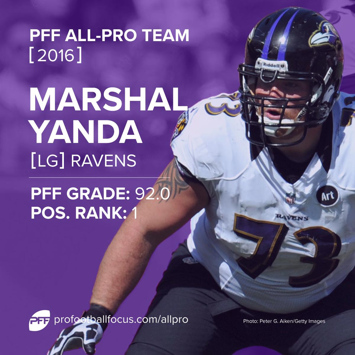 Marshal Yanda PFF All-Pro