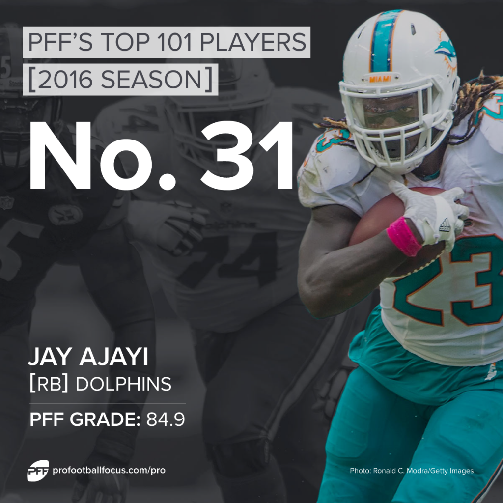 Jay Ajayi, RB, Dolphins, Top 101
