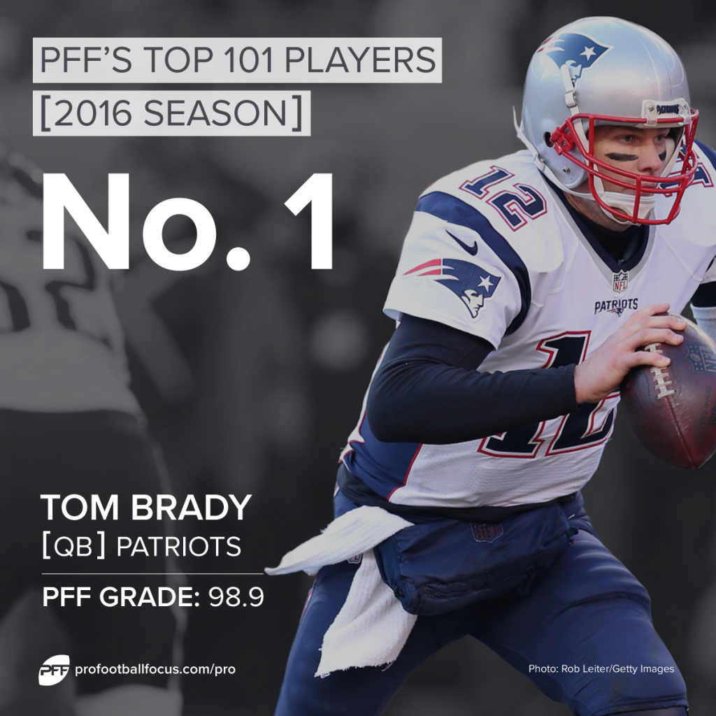 Tom Brady, QB, Patriots, Top 101